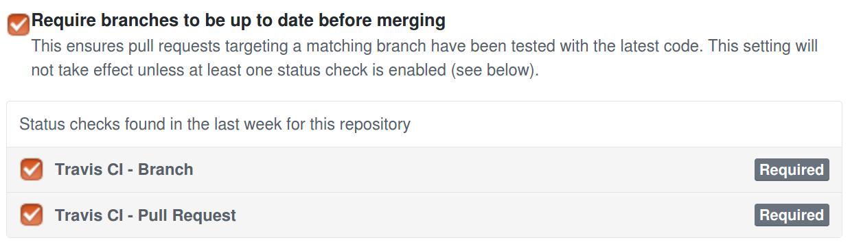 GitHub branch status checks required